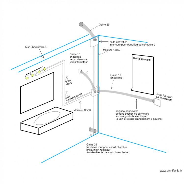 passage technique cuisine plan dessin par antoine82. Black Bedroom Furniture Sets. Home Design Ideas