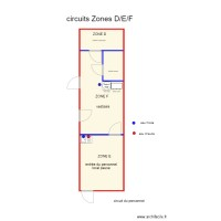 ZONES D E F POINTS EF et EC 300119