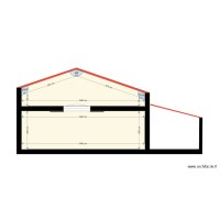 plan c face suite bis
