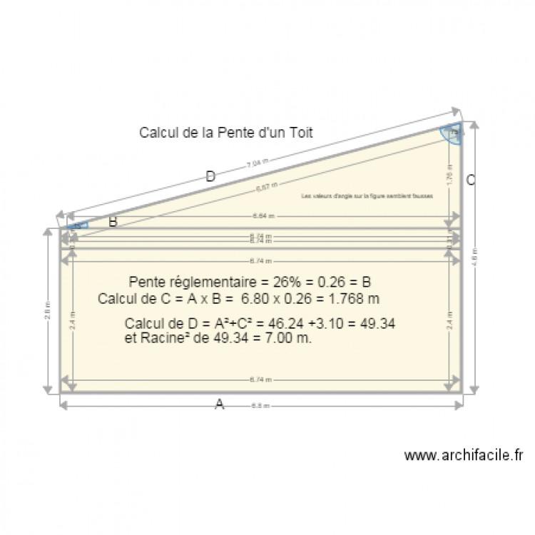 Calcul pente de toit calculer la pente d 39 un toit calcul pente toiture calcul d une pente - Calculer la pente d un toit ...
