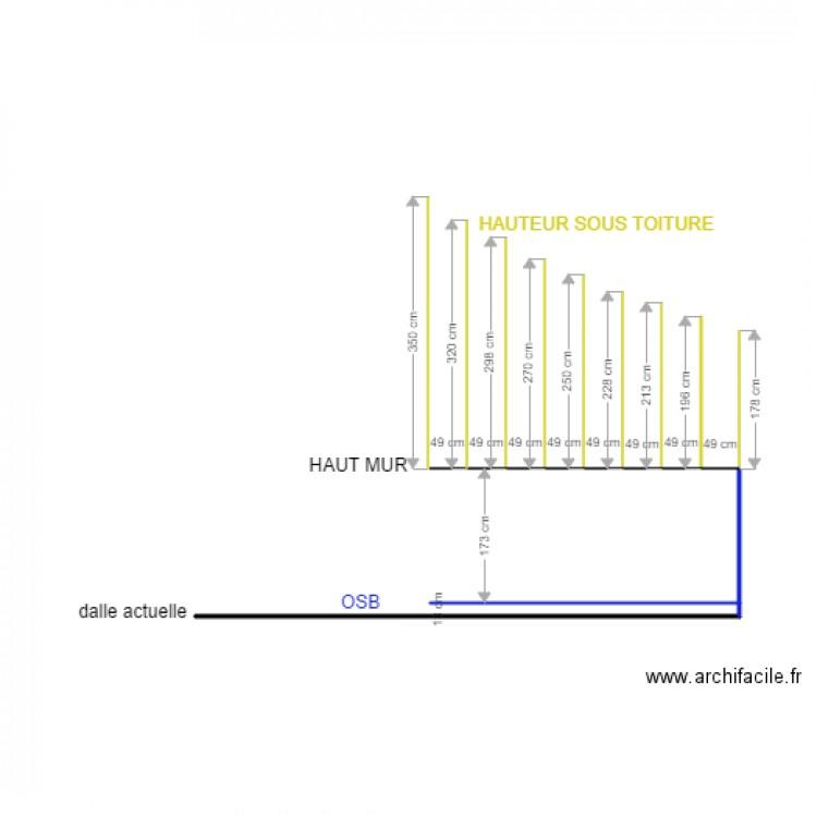 COTE HAUTEUR SOUS TOITURE - Plan dessiné par stef26