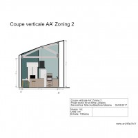coupe AA zoning 2